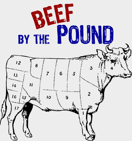 Beef by the Pound